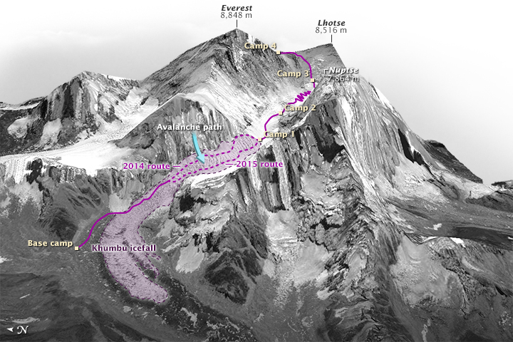 Route to climb Mount Everest